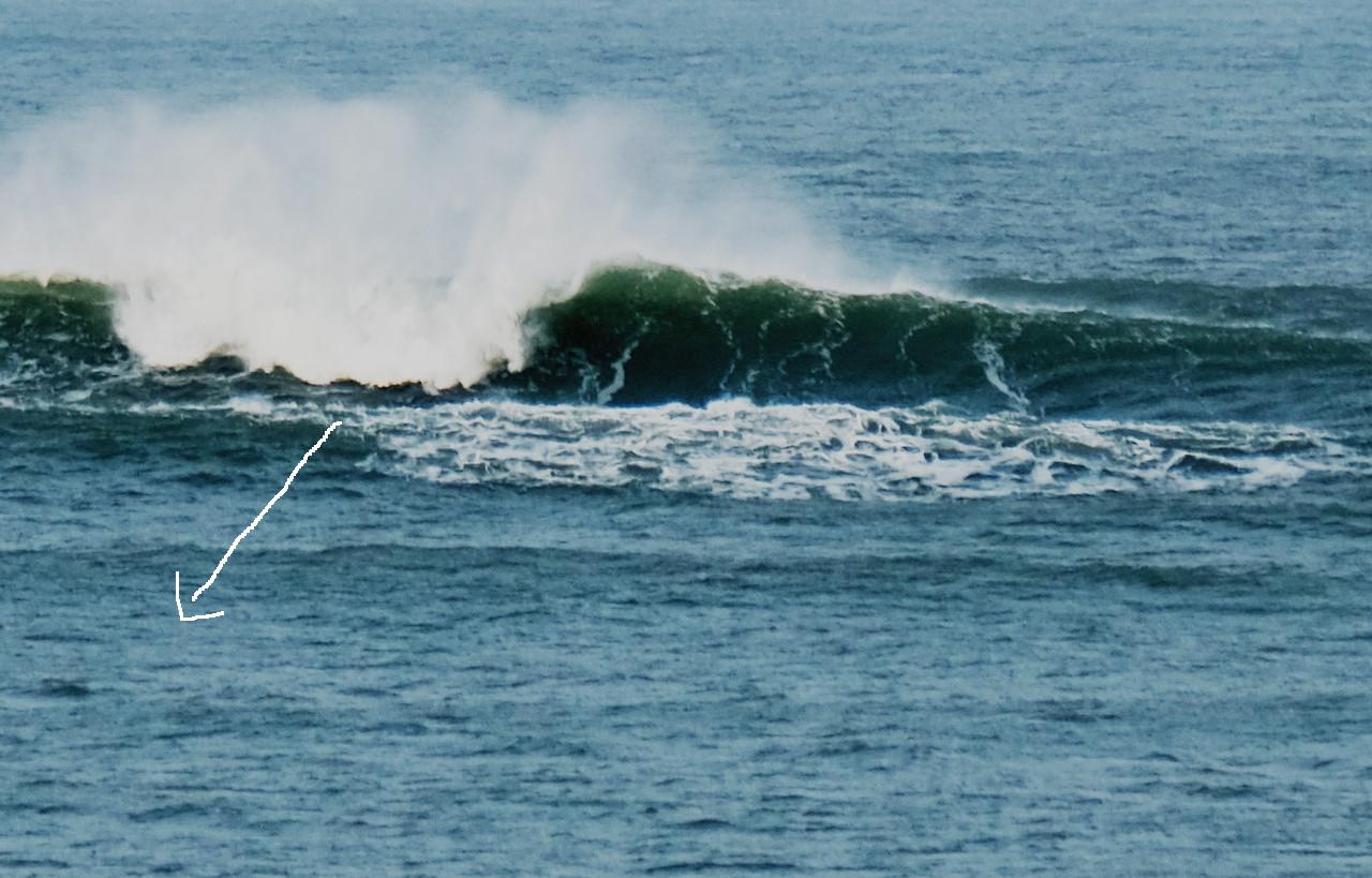 In welcher Linie Welle absurfen Energie der Welle