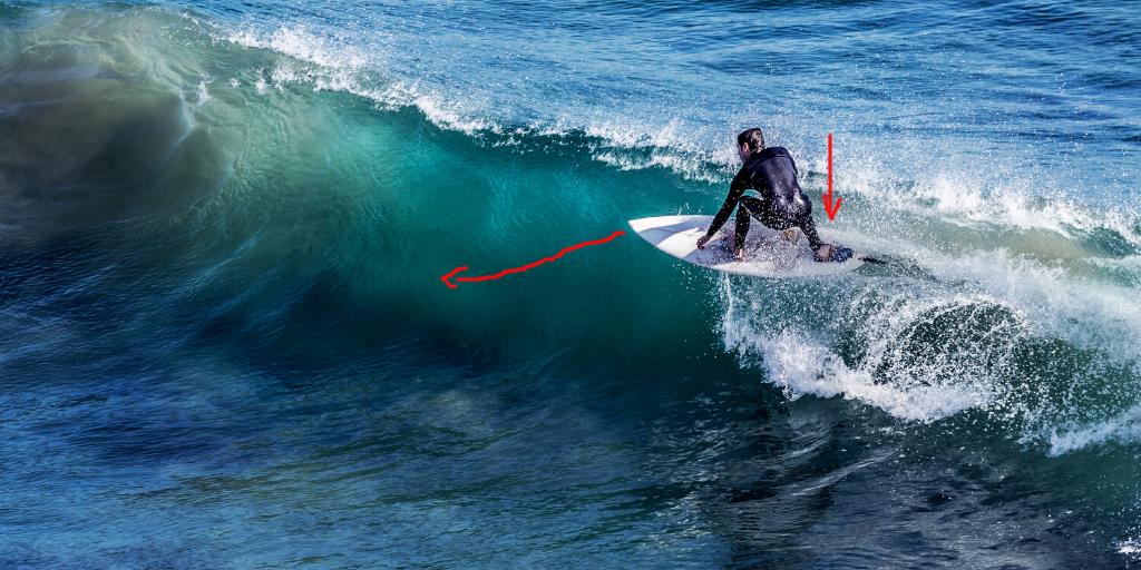 Pumpen beim Surfen für Beschleunigung