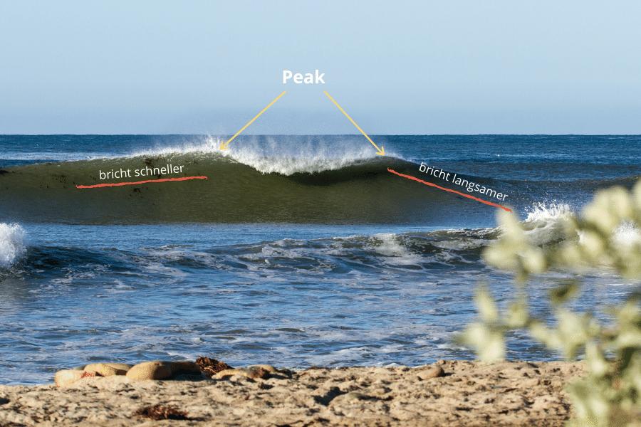 Tipps um mehr Wellen zu bekommen