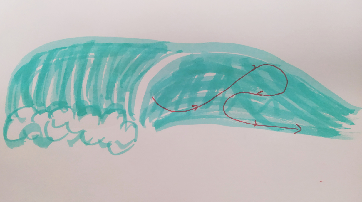 Wie mache ich einen Cutback surfen