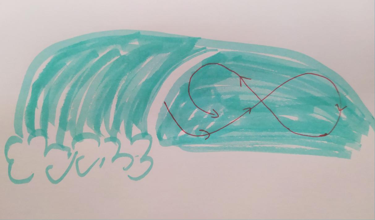 Wie mache ich einen Roundhouse Cutback surfen